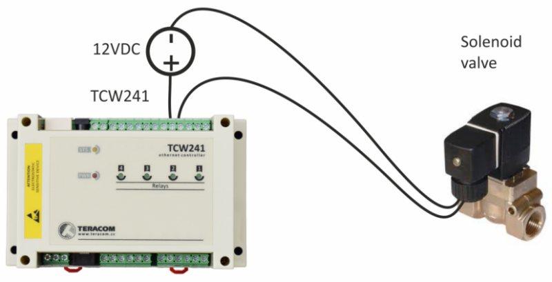 Esquema de conexión electroválvula