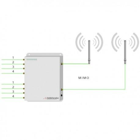 Amplificador combinador LTE de 5 bandas