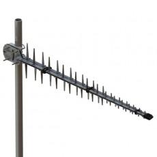 Antena yagi poynting